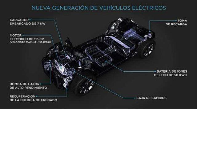 Cómo funciona el motor de un coche eléctrico